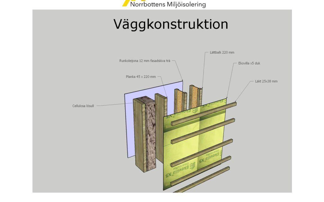 Väggkonstruktion